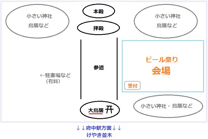 大國魂神社の会場マップ(ビール祭りの場所)